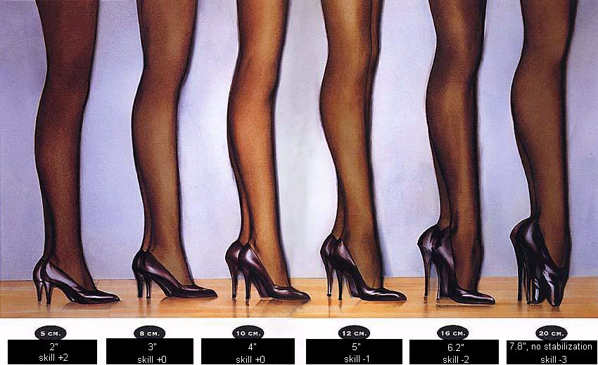 Why the highest heels are the sexiest | Julian O&39Dea